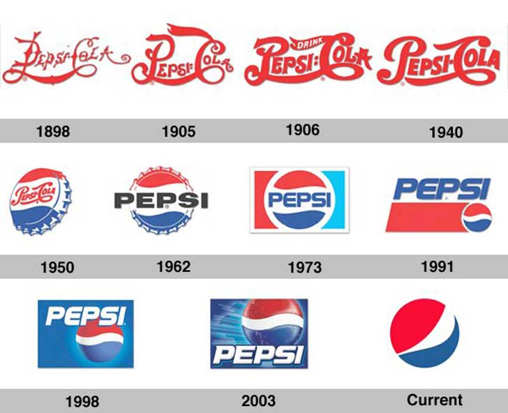 18 Logos Antes y Despues