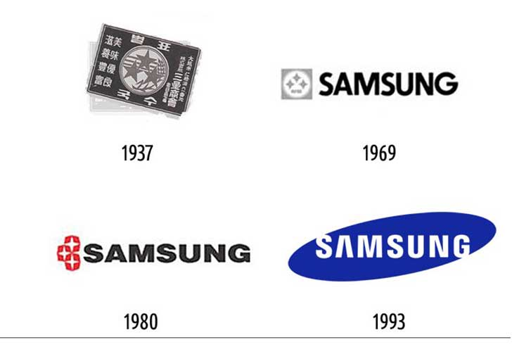 samsung-started-out-as-a-noodle-shop-so-its-first-logo-looks-a-bit-non-techie-but-it-eventually-switched-to-its-famous-blue-logo-in-1993